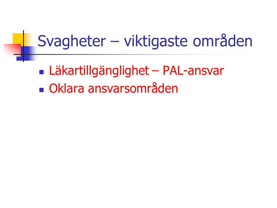 Svagheter – viktigaste områden Läkartillgänglighet – PAL-ansvar Oklara ansvarsområden