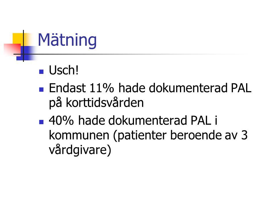 Mätning Usch.