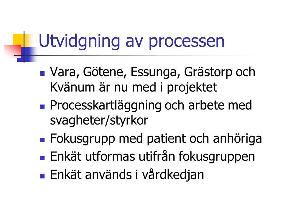 Utvidgning av processen Vara, Götene, Essunga, Grästorp och Kvänum är nu med i projektet Processkartläggning och arbete med svagheter/styrkor Fokusgrupp med patient och anhöriga Enkät utformas utifrån fokusgruppen Enkät används i vårdkedjan