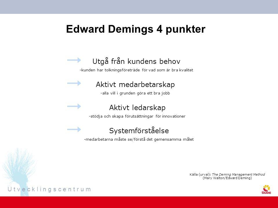 U t v e c k l i n g s c e n t r u m Edward Demings 4 punkter Systemförståelse -medarbetarna måste se/förstå det gemensamma målet Aktivt ledarskap -stö