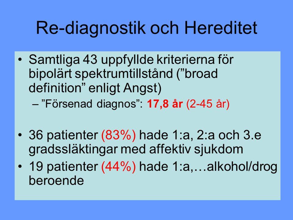 """Re-diagnostik och Hereditet Samtliga 43 uppfyllde kriterierna för bipolärt spektrumtillstånd (""""broad definition"""" enligt Angst) –""""Försenad diagnos"""": 17"""