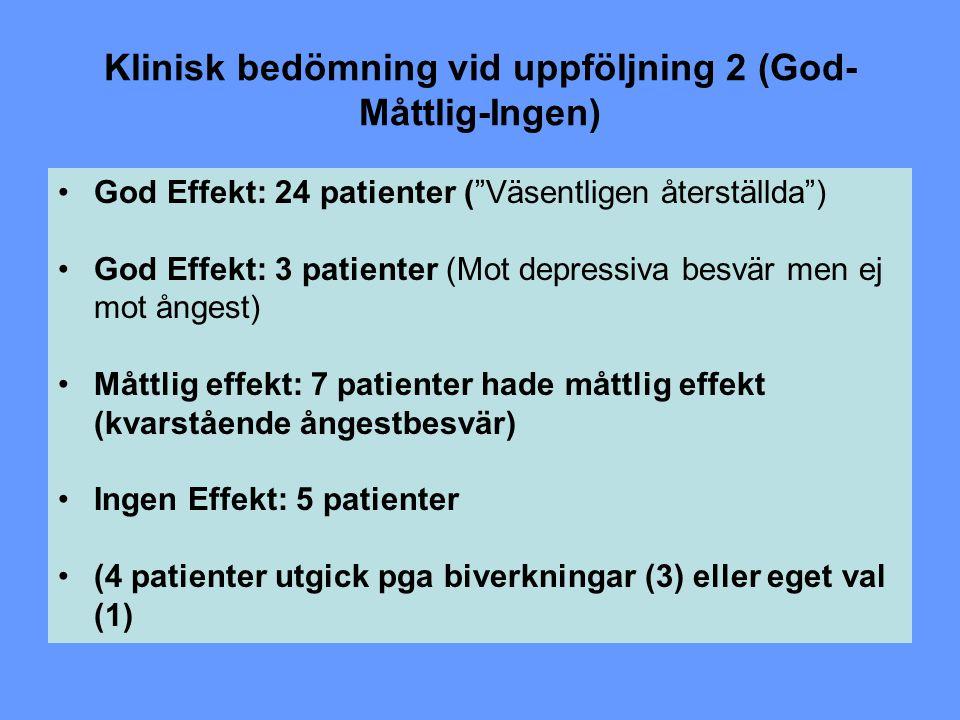 """Klinisk bedömning vid uppföljning 2 (God- Måttlig-Ingen) God Effekt: 24 patienter (""""Väsentligen återställda"""") God Effekt: 3 patienter (Mot depressiva"""