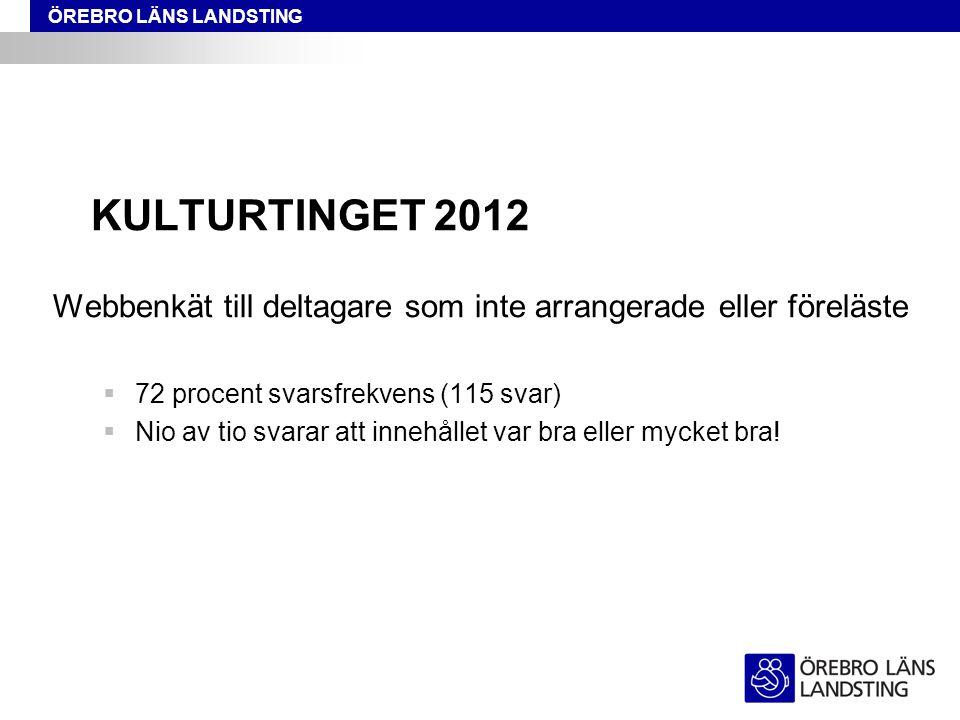ÖREBRO LÄNS LANDSTING KULTURTINGET 2012 Webbenkät till deltagare som inte arrangerade eller föreläste  72 procent svarsfrekvens (115 svar)  Nio av tio svarar att innehållet var bra eller mycket bra!