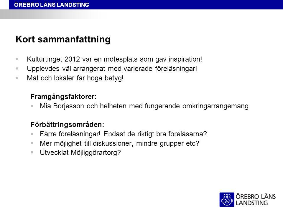 ÖREBRO LÄNS LANDSTING Kort sammanfattning  Kulturtinget 2012 var en mötesplats som gav inspiration.