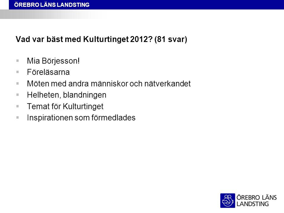 ÖREBRO LÄNS LANDSTING Vad var bäst med Kulturtinget 2012.