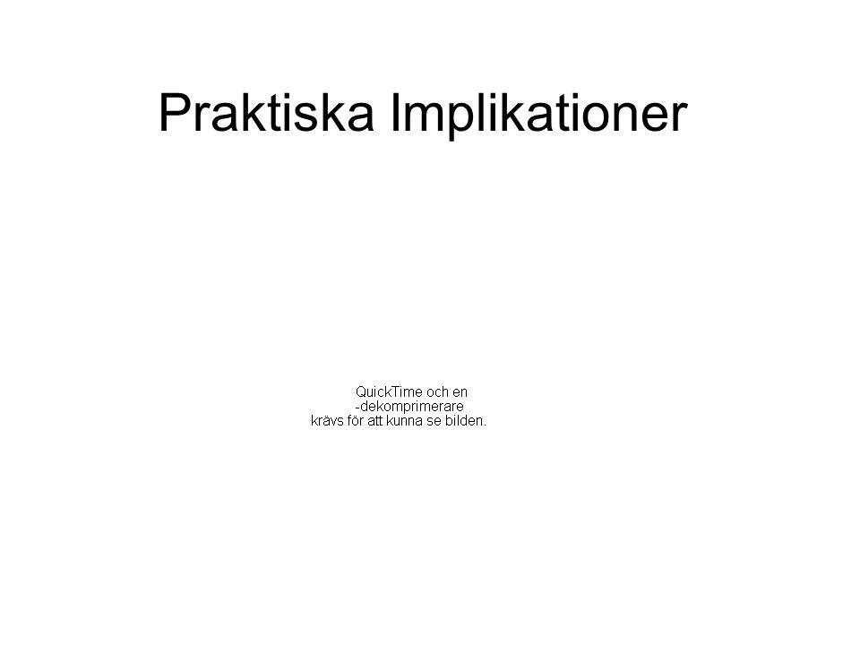 Praktiska Implikationer