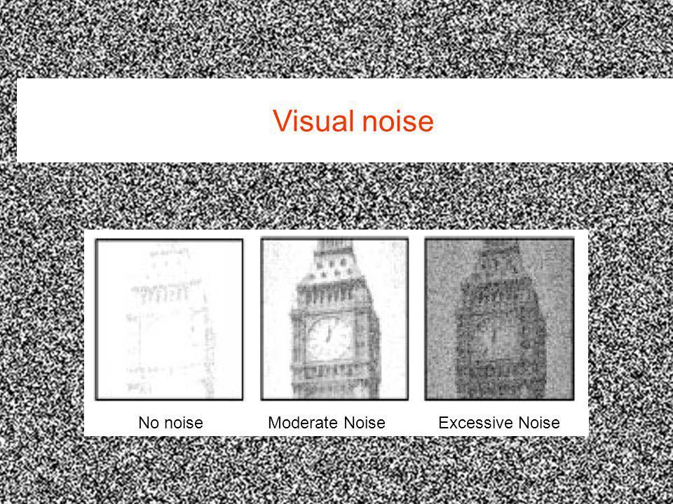 Visual noise No noise Moderate Noise Excessive Noise