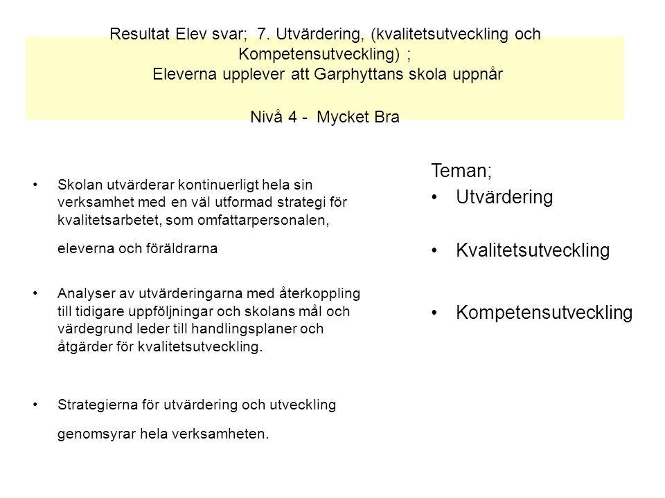 Resultat Elev svar; 7. Utvärdering, (kvalitetsutveckling och Kompetensutveckling) ; Eleverna upplever att Garphyttans skola uppnår Nivå 4 - Mycket Bra