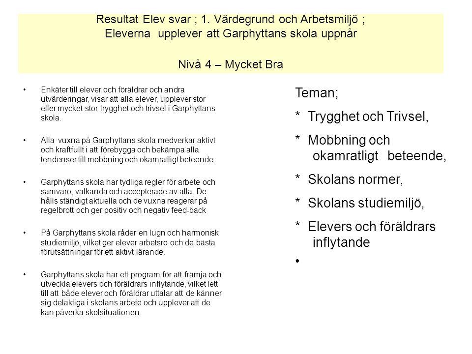 Elev svar; 2.Skolans Mål och Målen i undervisningen 12.