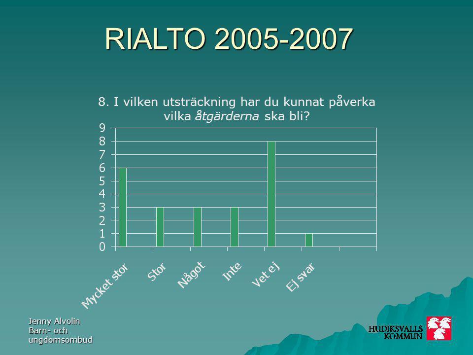 RIALTO 2005-2007 Jenny Alvolin Barn- och ungdomsombud 8. I vilken utsträckning har du kunnat påverka vilka åtgärderna ska bli?
