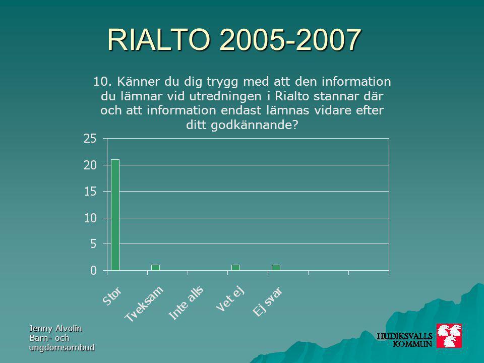 RIALTO 2005-2007 Jenny Alvolin Barn- och ungdomsombud 10. Känner du dig trygg med att den information du lämnar vid utredningen i Rialto stannar där o