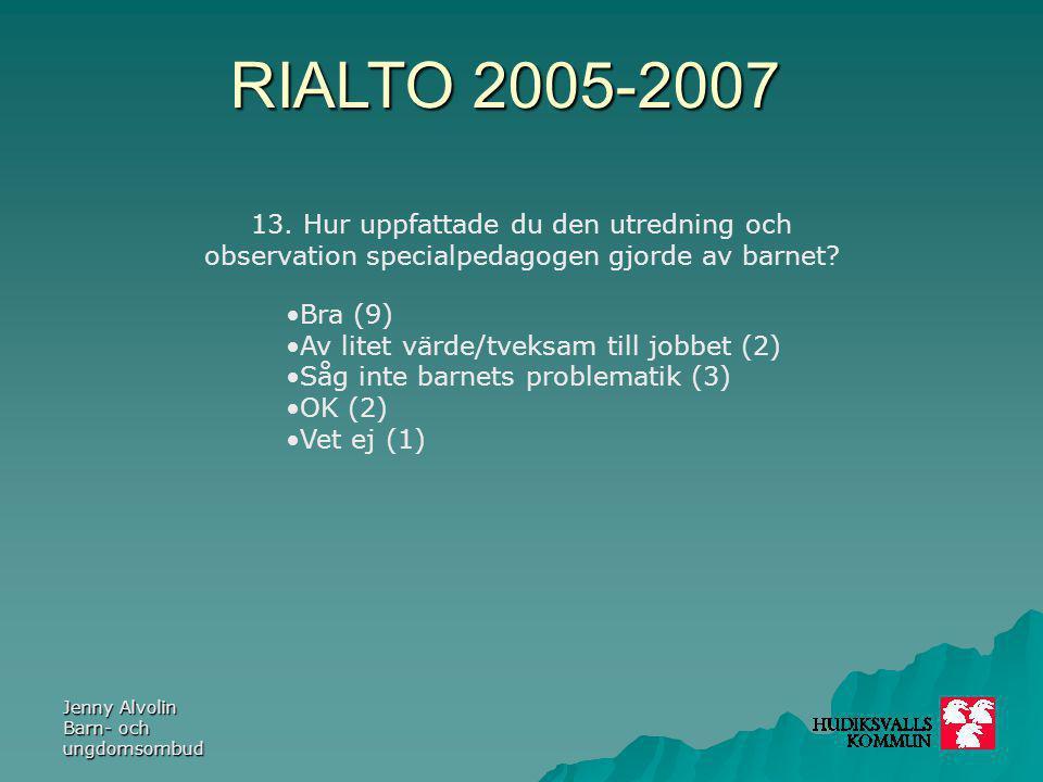 RIALTO 2005-2007 Jenny Alvolin Barn- och ungdomsombud 13. Hur uppfattade du den utredning och observation specialpedagogen gjorde av barnet? Bra (9) A
