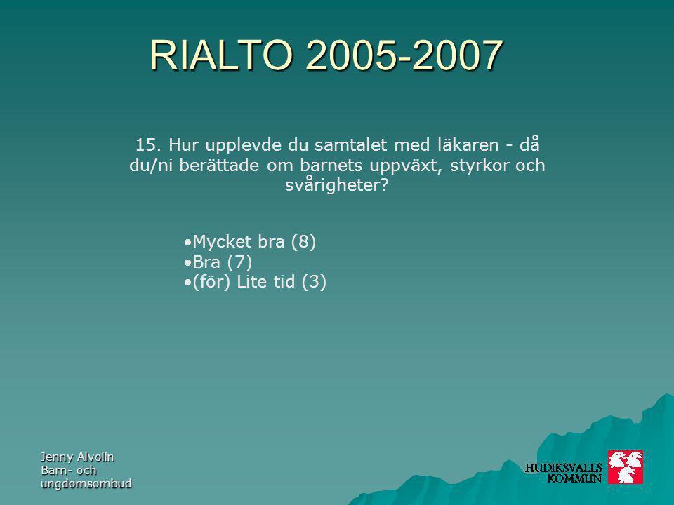 RIALTO 2005-2007 Jenny Alvolin Barn- och ungdomsombud 15. Hur upplevde du samtalet med läkaren - då du/ni berättade om barnets uppväxt, styrkor och sv