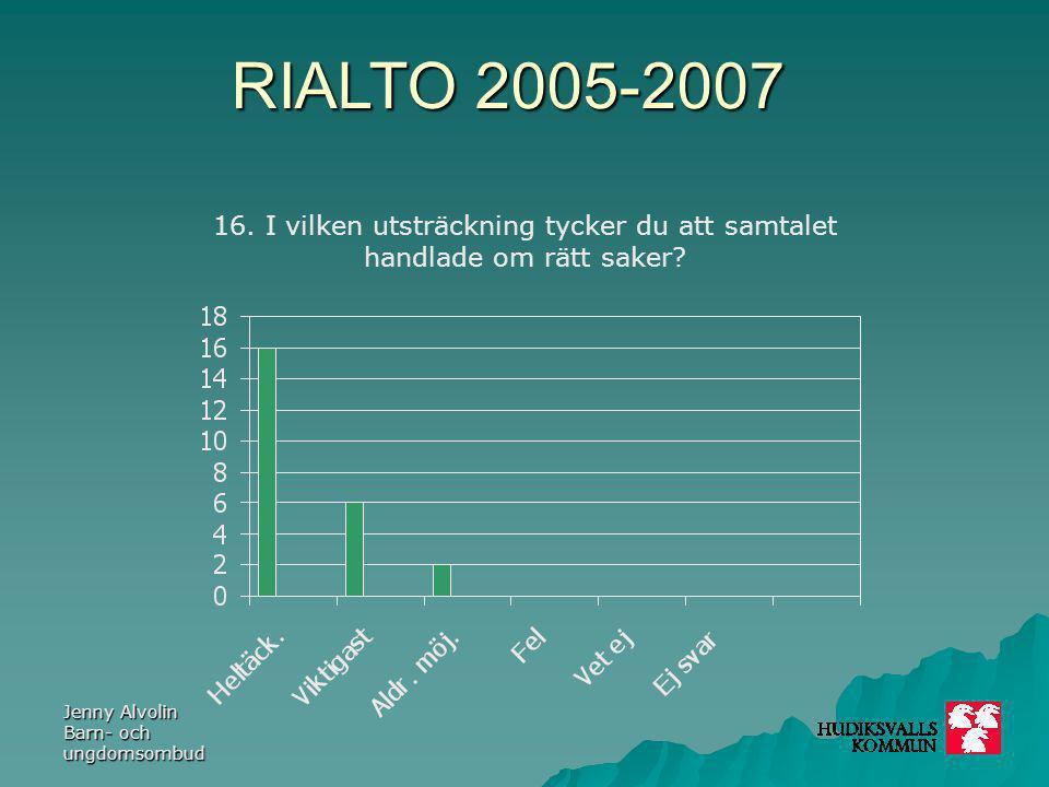 RIALTO 2005-2007 Jenny Alvolin Barn- och ungdomsombud 16. I vilken utsträckning tycker du att samtalet handlade om rätt saker?