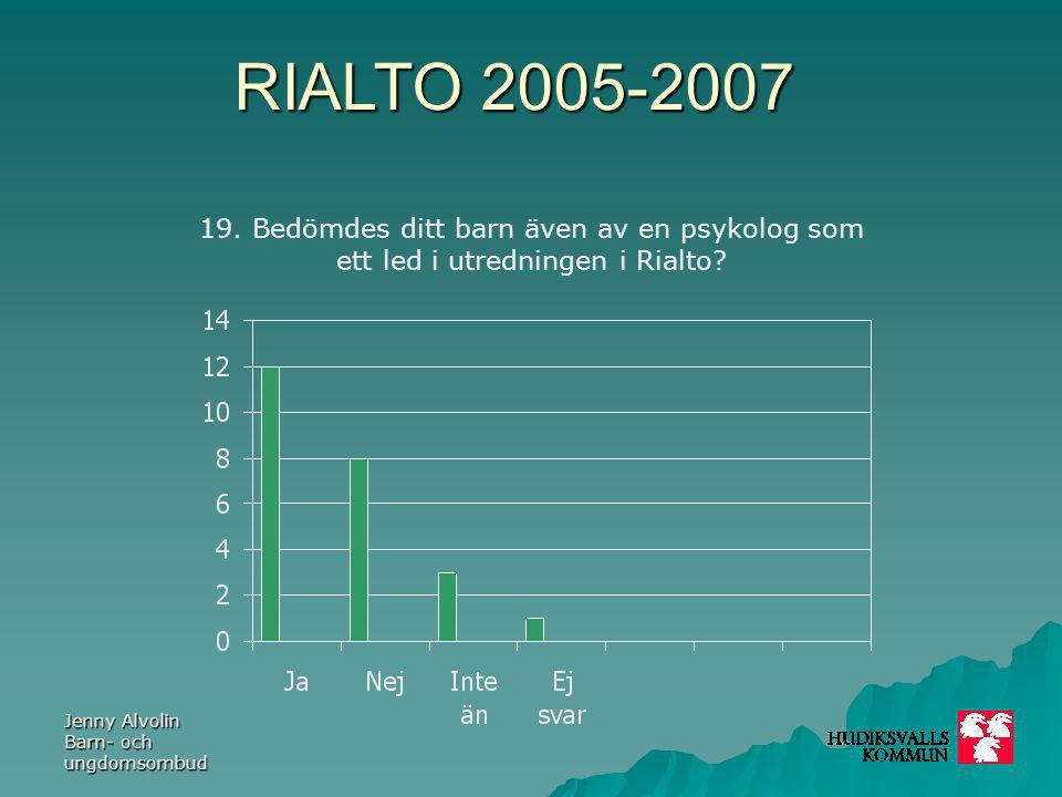 RIALTO 2005-2007 Jenny Alvolin Barn- och ungdomsombud 19. Bedömdes ditt barn även av en psykolog som ett led i utredningen i Rialto?