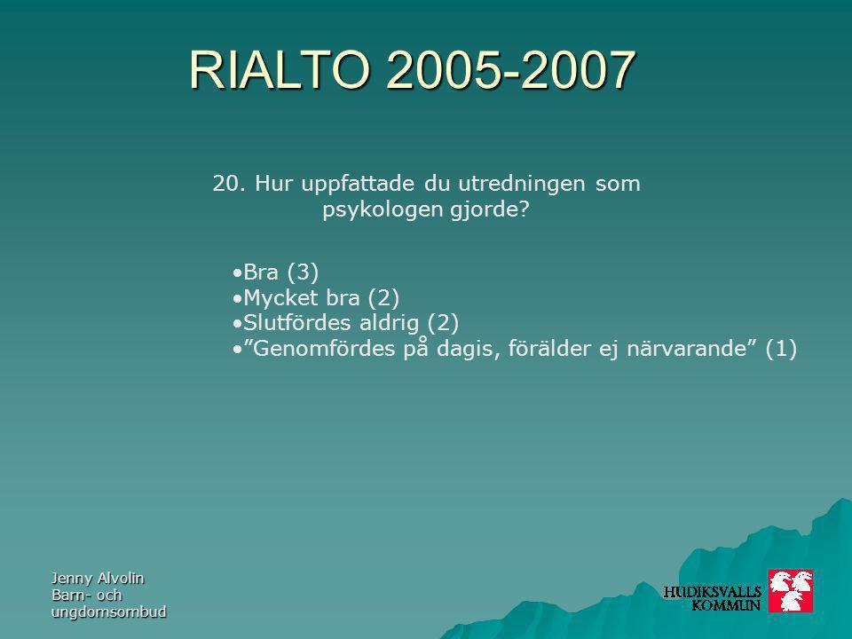 RIALTO 2005-2007 Jenny Alvolin Barn- och ungdomsombud 20. Hur uppfattade du utredningen som psykologen gjorde? Bra (3) Mycket bra (2) Slutfördes aldri