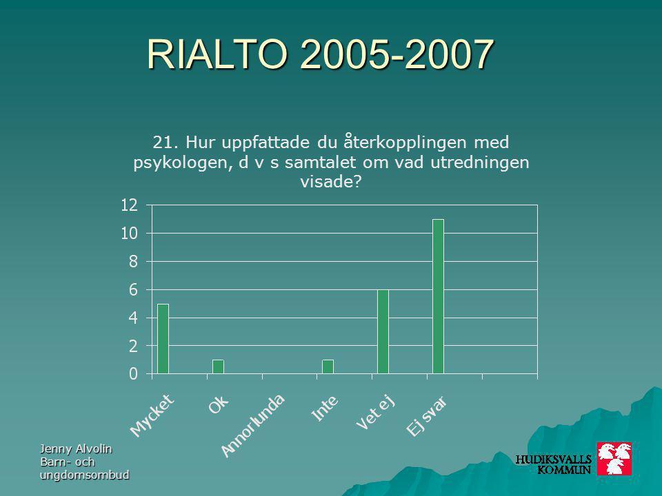 RIALTO 2005-2007 Jenny Alvolin Barn- och ungdomsombud 21. Hur uppfattade du återkopplingen med psykologen, d v s samtalet om vad utredningen visade?
