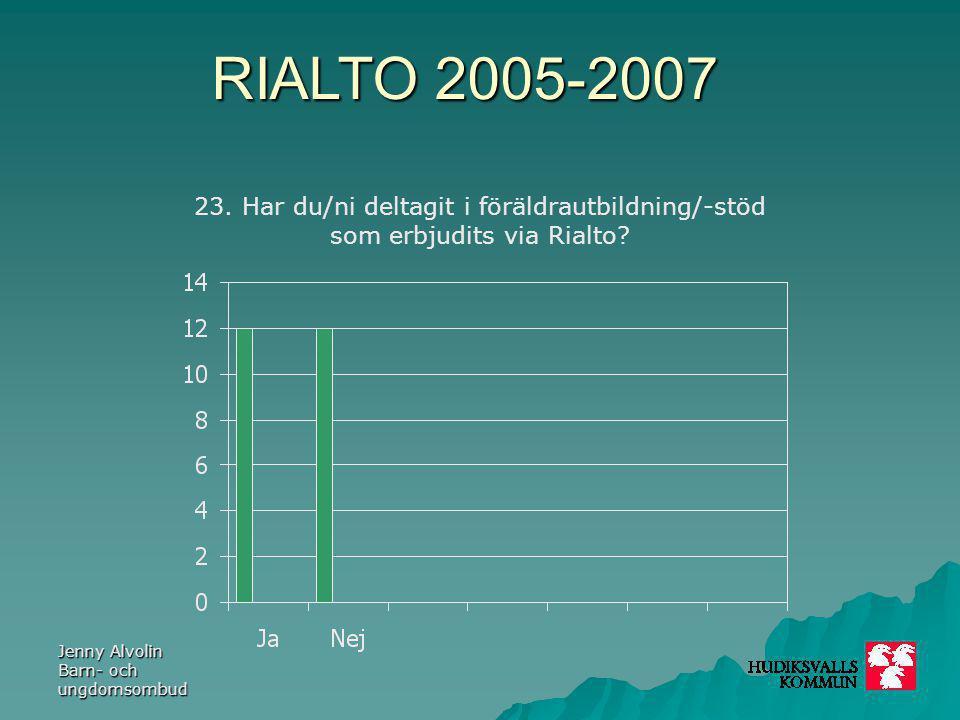 RIALTO 2005-2007 Jenny Alvolin Barn- och ungdomsombud 23. Har du/ni deltagit i föräldrautbildning/-stöd som erbjudits via Rialto?
