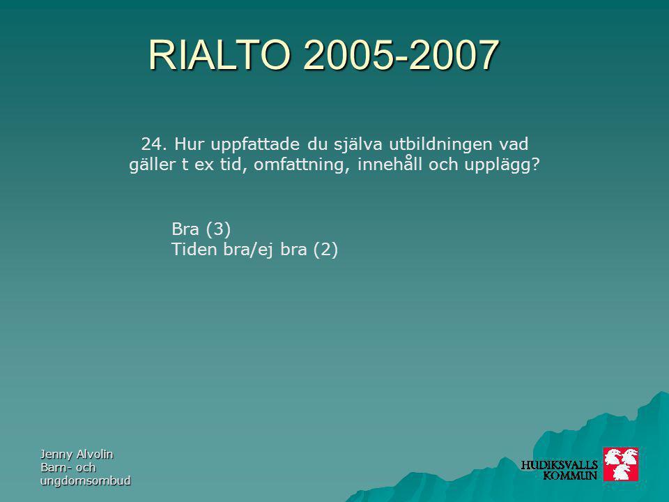 RIALTO 2005-2007 Jenny Alvolin Barn- och ungdomsombud 24. Hur uppfattade du själva utbildningen vad gäller t ex tid, omfattning, innehåll och upplägg?