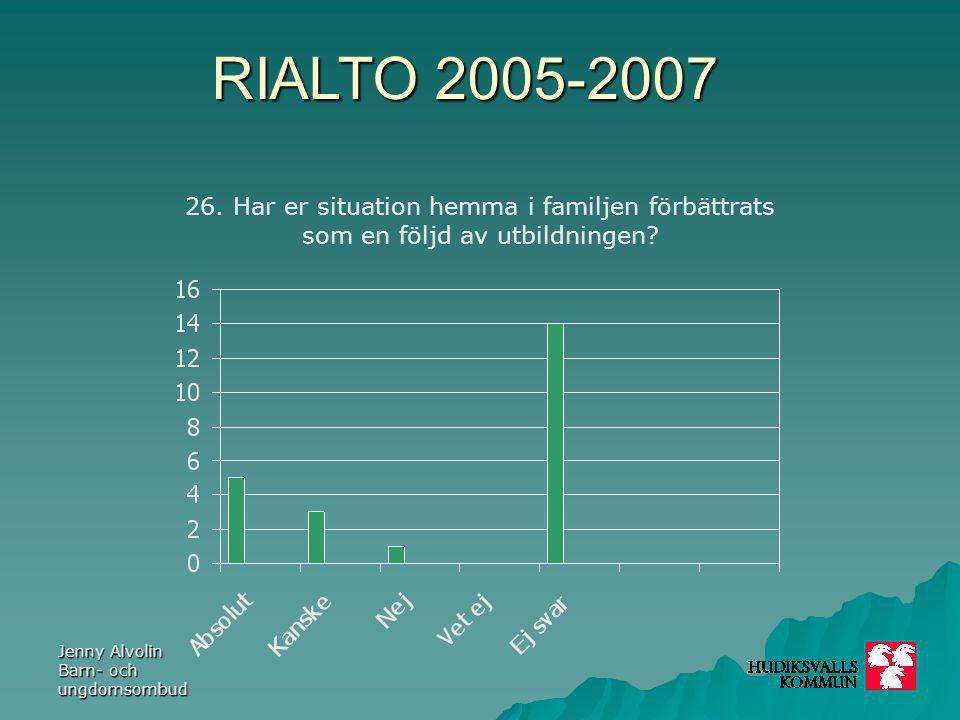 RIALTO 2005-2007 Jenny Alvolin Barn- och ungdomsombud 26. Har er situation hemma i familjen förbättrats som en följd av utbildningen?