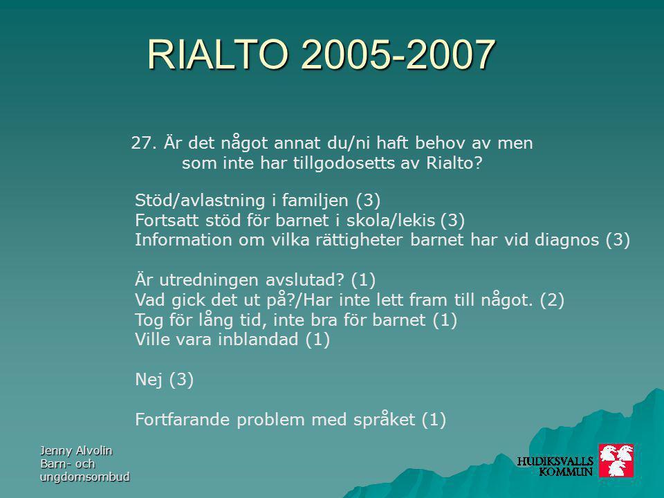 RIALTO 2005-2007 Jenny Alvolin Barn- och ungdomsombud 27. Är det något annat du/ni haft behov av men som inte har tillgodosetts av Rialto? Stöd/avlast