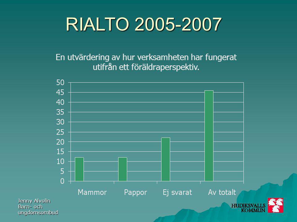 RIALTO 2005-2007 Jenny Alvolin Barn- och ungdomsombud 2.