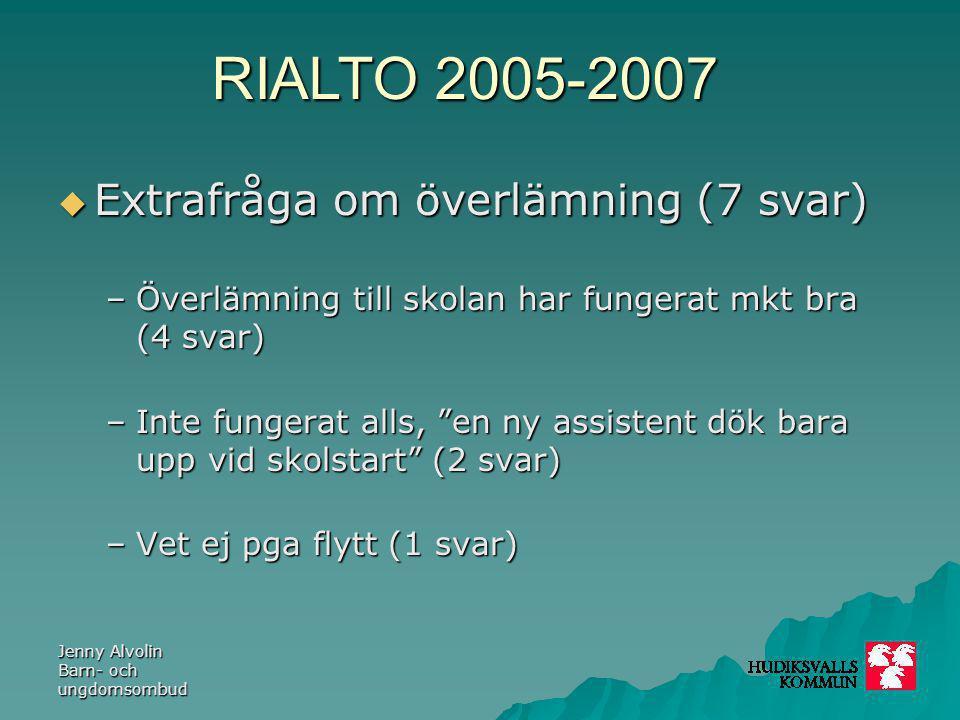 RIALTO 2005-2007 Jenny Alvolin Barn- och ungdomsombud  Extrafråga om överlämning (7 svar) –Överlämning till skolan har fungerat mkt bra (4 svar) –Int