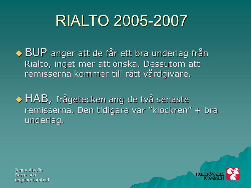 RIALTO 2005-2007 Jenny Alvolin Barn- och ungdomsombud  BUP anger att de får ett bra underlag från Rialto, inget mer att önska. Dessutom att remissern