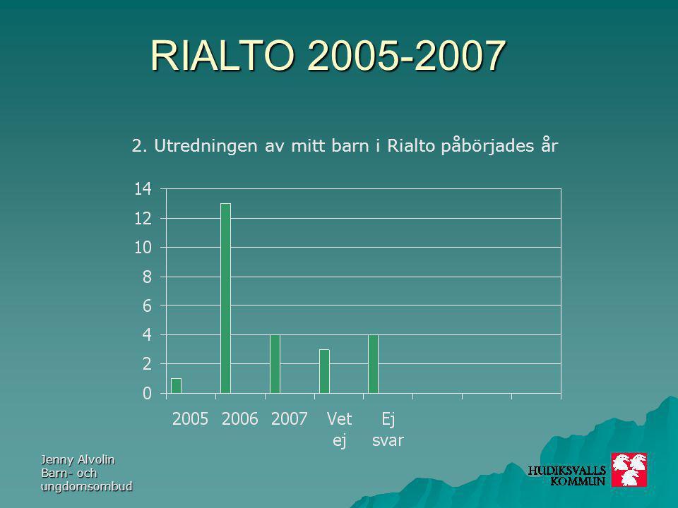 RIALTO 2005-2007 Jenny Alvolin Barn- och ungdomsombud 2. Utredningen av mitt barn i Rialto påbörjades år