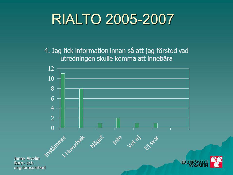 RIALTO 2005-2007 Jenny Alvolin Barn- och ungdomsombud 4. Jag fick information innan så att jag förstod vad utredningen skulle komma att innebära