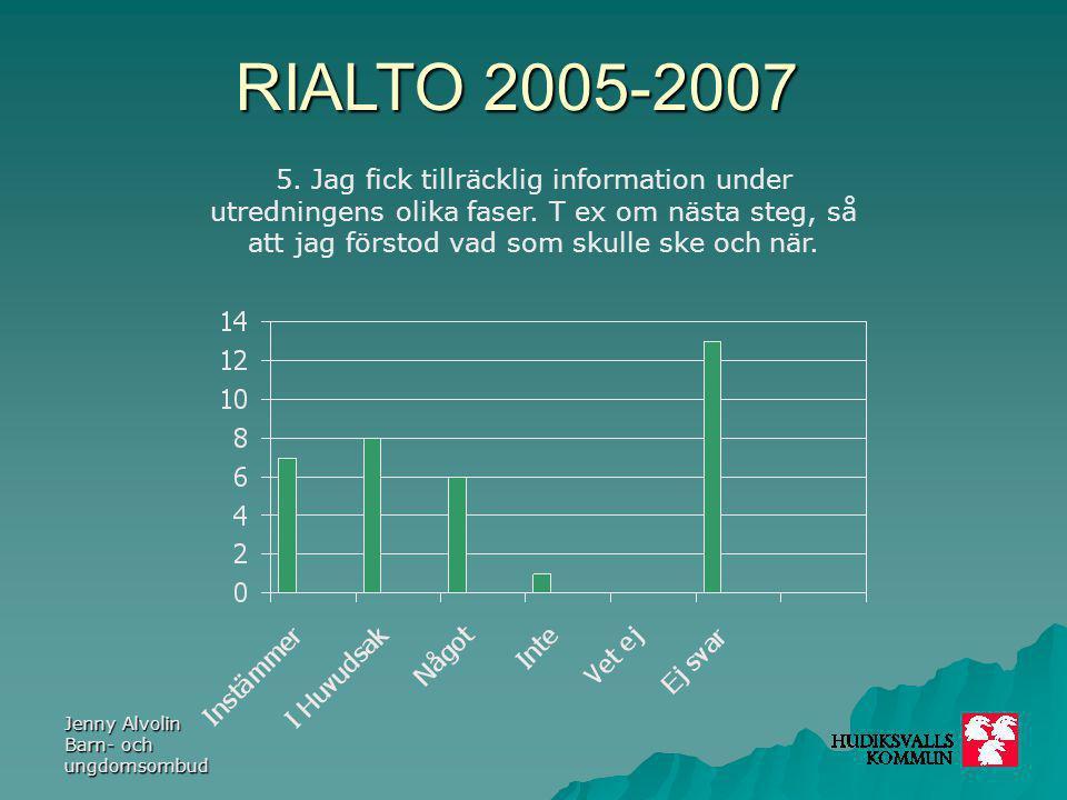 RIALTO 2005-2007 Jenny Alvolin Barn- och ungdomsombud 6.