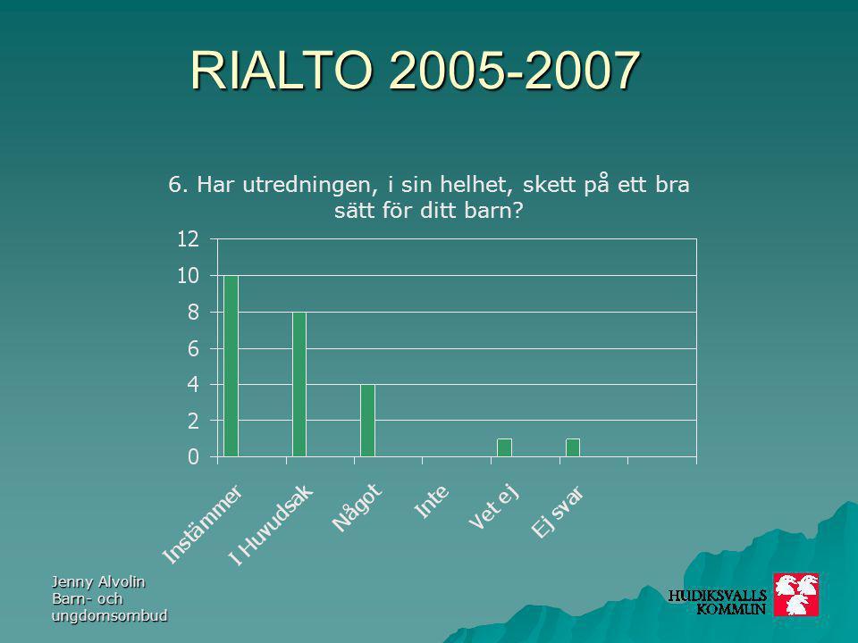 RIALTO 2005-2007 Jenny Alvolin Barn- och ungdomsombud 7.