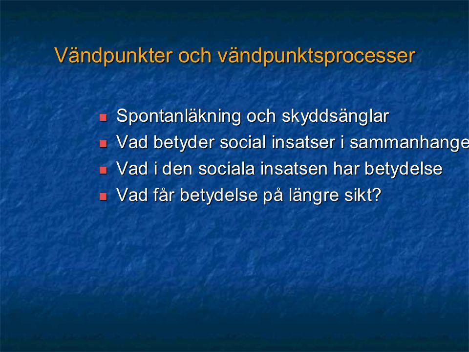 Vändpunkter och vändpunktsprocesser Spontanläkning och skyddsänglar Spontanläkning och skyddsänglar Vad betyder social insatser i sammanhanget? Vad be