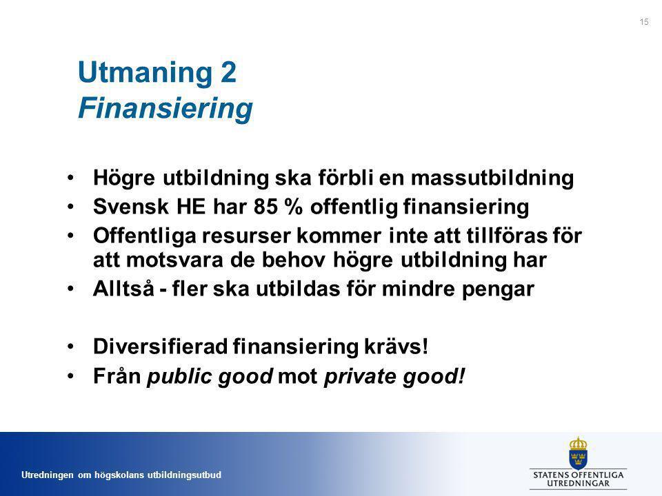Utredningen om högskolans utbildningsutbud Utmaning 2 Finansiering Högre utbildning ska förbli en massutbildning Svensk HE har 85 % offentlig finansie