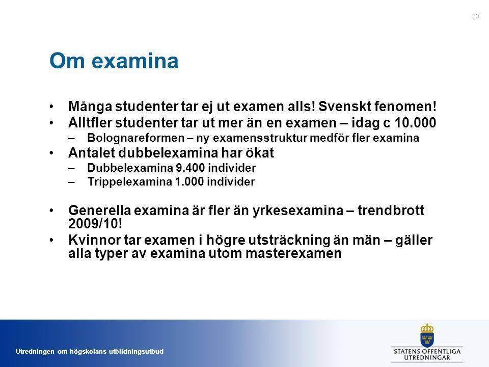 Utredningen om högskolans utbildningsutbud Om examina Många studenter tar ej ut examen alls! Svenskt fenomen! Alltfler studenter tar ut mer än en exam