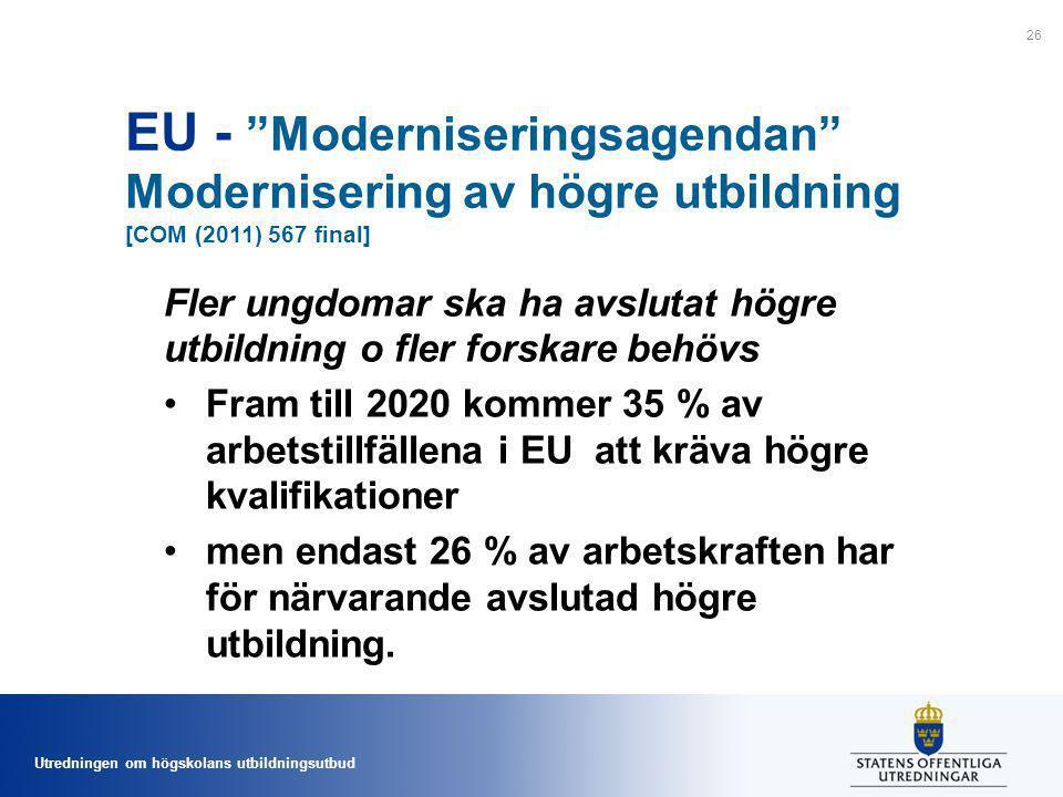 """Utredningen om högskolans utbildningsutbud EU - """"Moderniseringsagendan"""" Modernisering av högre utbildning [COM (2011) 567 final] Fler ungdomar ska ha"""