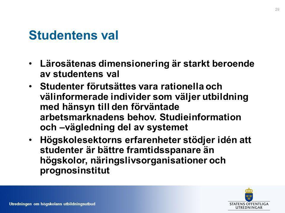 Utredningen om högskolans utbildningsutbud Studentens val Lärosätenas dimensionering är starkt beroende av studentens val Studenter förutsättes vara r