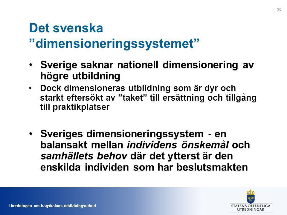 """Utredningen om högskolans utbildningsutbud Det svenska """"dimensioneringssystemet"""" Sverige saknar nationell dimensionering av högre utbildning Dock dime"""