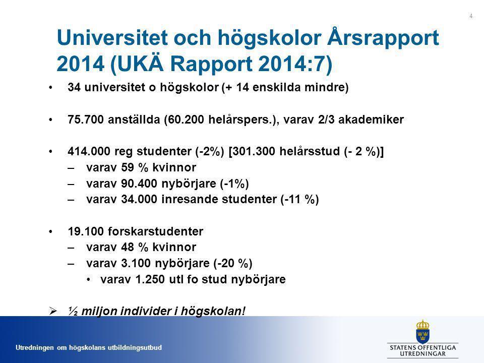 Utredningen om högskolans utbildningsutbud Högskolesektorns kostnad 74.1 miljarder kr (+ 2 miljarder kr) inkl studiemedel (11.1 miljard kr) 2.0 % av BNP 5