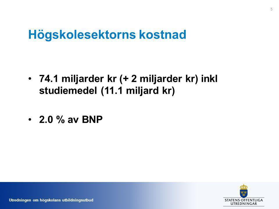 Utredningen om högskolans utbildningsutbud Vilket betyder att Jag ber att få återkomma till NUAK efter 15 okt 2015.