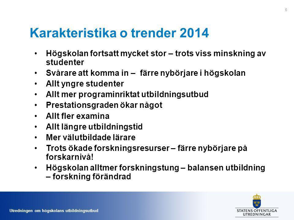 Utredningen om högskolans utbildningsutbud Sveriges nationella mål inom Europa 2020-agendan 40 – 45 % av den yngre generationen (30-34 åringar) ska ha avslutad högre utbildning –Ungefär som Danmark, Finland, BeNeLux, Tyskland, Polen, Spanien –men lägre än Frankrike 50%, Irland 60 % Idag har 42 % av 25 – 34 åringar i Sverige högskoleutbildning 27