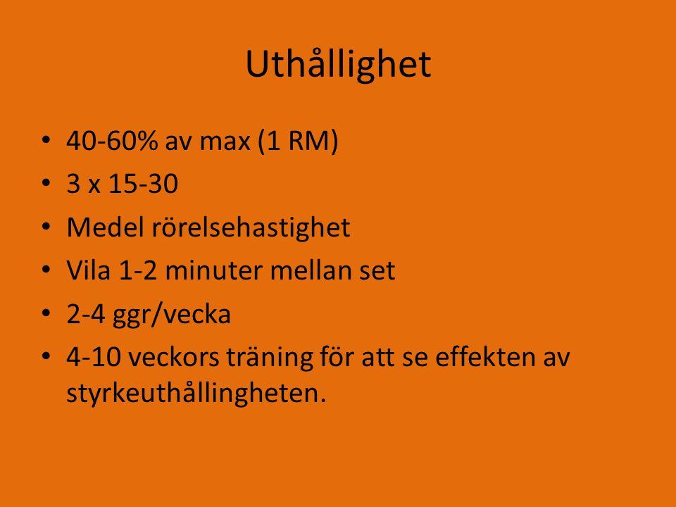 Uthållighet 40-60% av max (1 RM) 3 x 15-30 Medel rörelsehastighet Vila 1-2 minuter mellan set 2-4 ggr/vecka 4-10 veckors träning för att se effekten av styrkeuthållingheten.