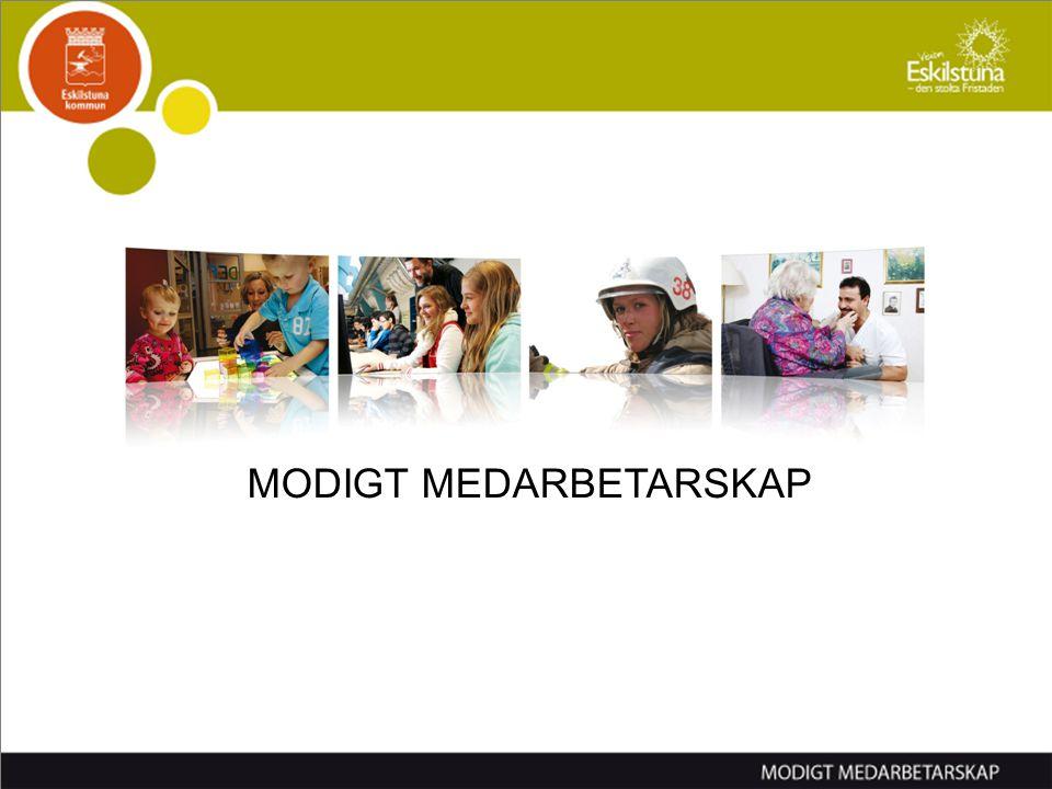 Grunduppdrag – att förflytta Eskilstuna Grunduppdraget är att utveckla ledarskapet och skapa en förståelse för vad ledarskapet i Eskilstuna kommun innebär.