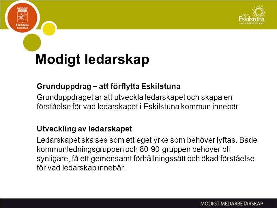 Modigt ledarskap blir modigt medarbetarskap 2012-2014 Eskilstuna kommunkoncern ska stärka medarbetarskap, utveckla och uppmuntra kreativitet och kompetens för än mer moderna arbetssätt och ökad kvalitet i verksamheten och det enskilda mötet.