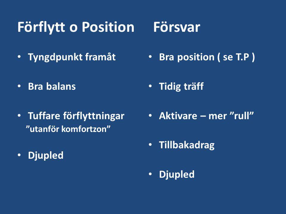 Förflytt o Position Försvar Tyngdpunkt framåt Bra balans Tuffare förflyttningar utanför komfortzon Djupled Bra position ( se T.P ) Tidig träff Aktivare – mer rull Tillbakadrag Djupled