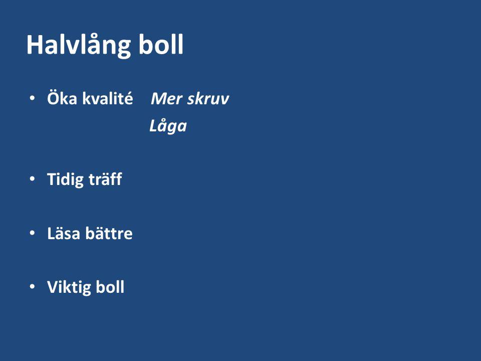 Halvlång boll Öka kvalité Mer skruv Låga Tidig träff Läsa bättre Viktig boll