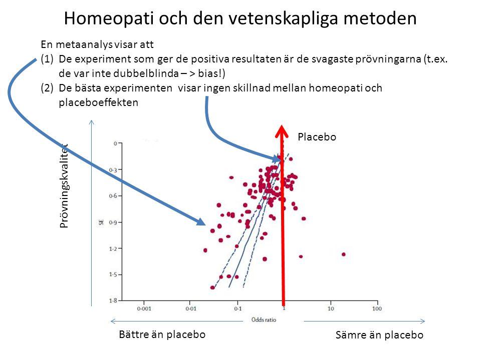 Homeopati och den vetenskapliga metoden En metaanalys visar att (1)De experiment som ger de positiva resultaten är de svagaste prövningarna (t.ex.