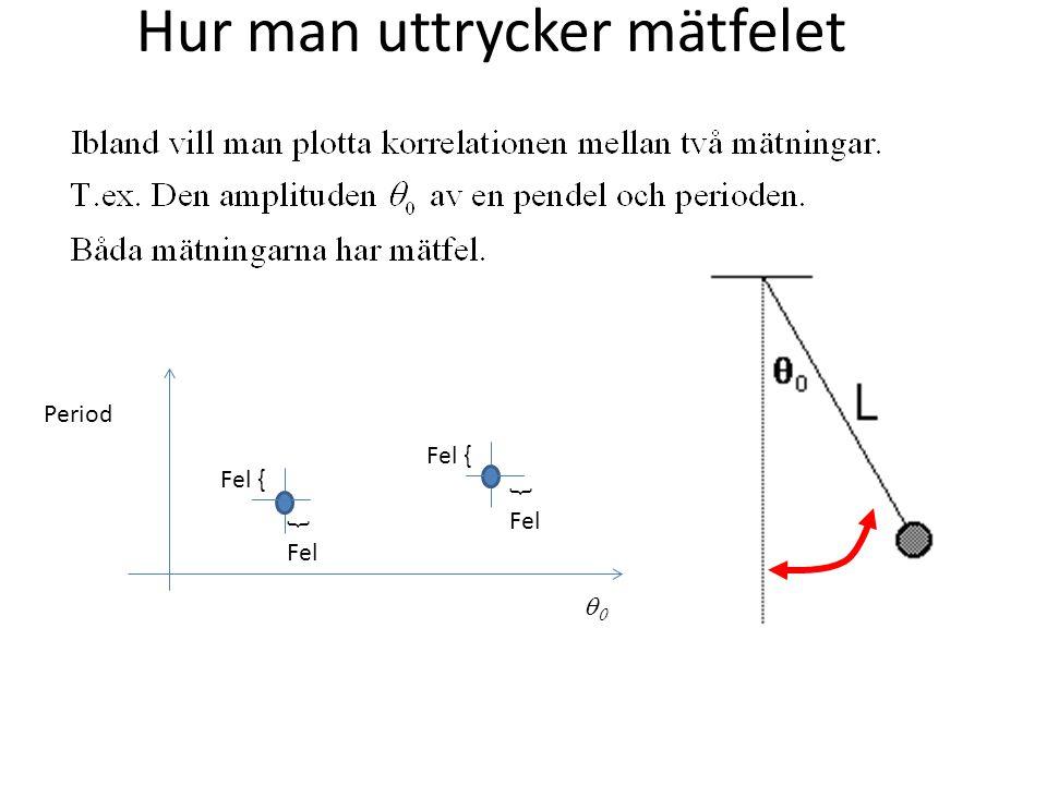 Hur man uttrycker mätfelet  Period Fel { { Fel {