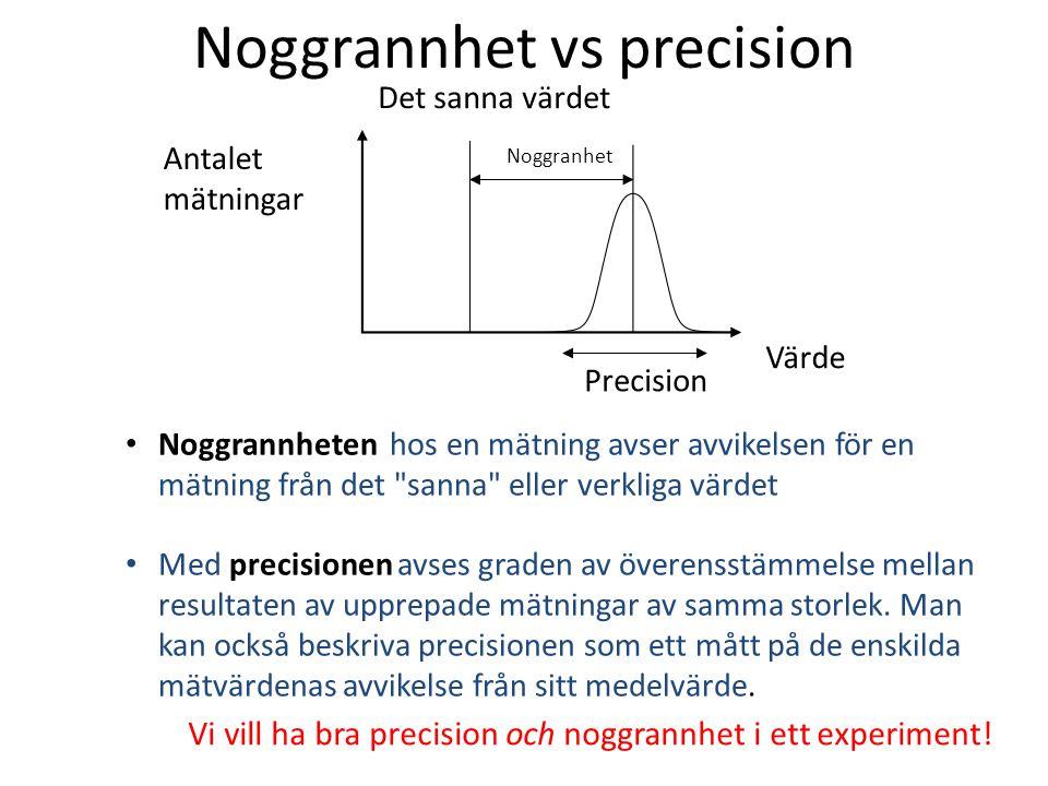Noggrannhet vs precision Värde Precision Noggranhet Antalet mätningar Det sanna värdet Vi vill ha bra precision och noggrannhet i ett experiment! Nogg