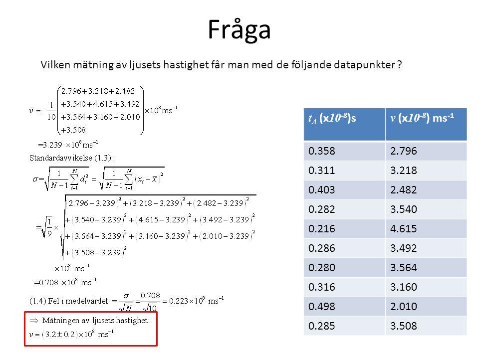 t A (x 10 -8 )s v (x 10 -8 ) ms -1 0.3582.796 0.3113.218 0.4032.482 0.2823.540 0.2164.615 0.2863.492 0.2803.564 0.3163.160 0.4982.010 0.2853.508 Fråga Vilken mätning av ljusets hastighet får man med de följande datapunkter ?